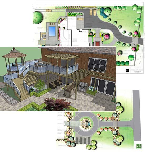 Landscape Design Planning